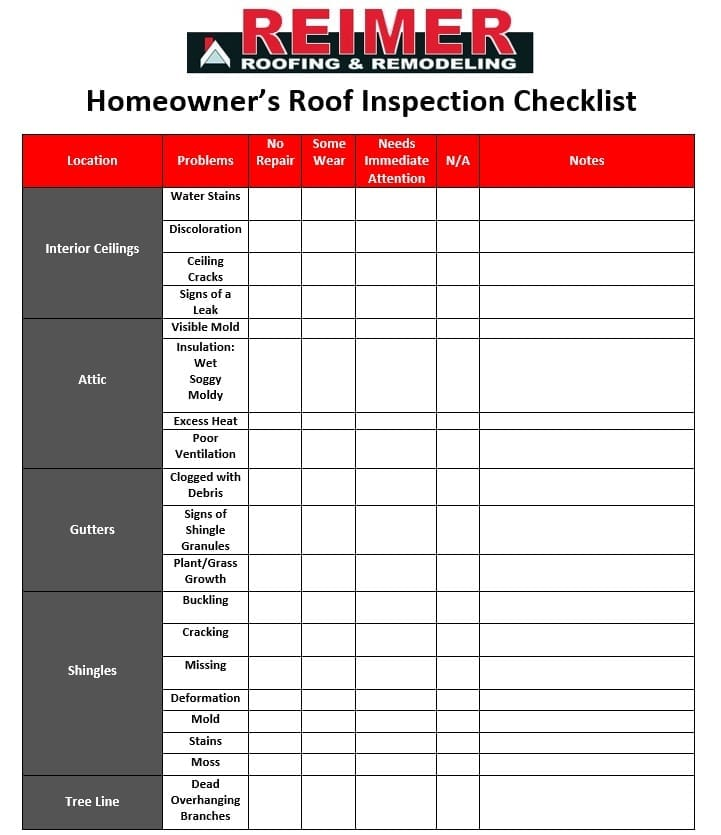 Homeowners Roof Inspection Checklist